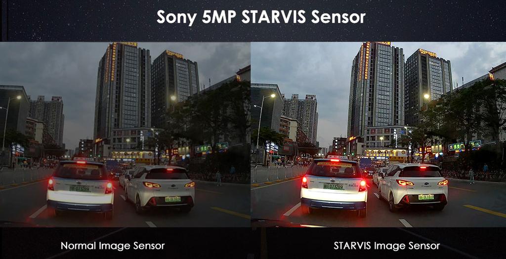 SONY starvic imx355