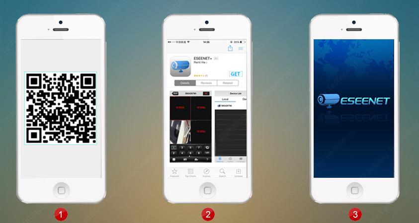 Ippro app